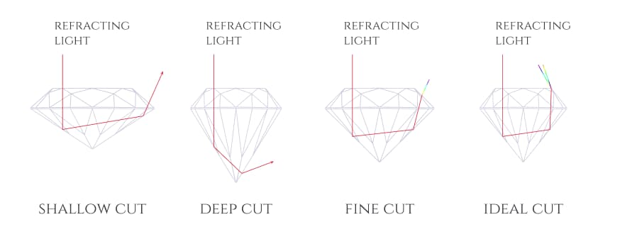 Cut And Light 01